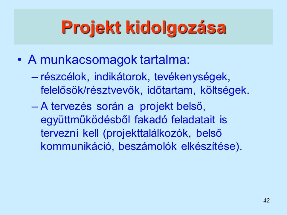 Projekt kidolgozása A munkacsomagok tartalma: