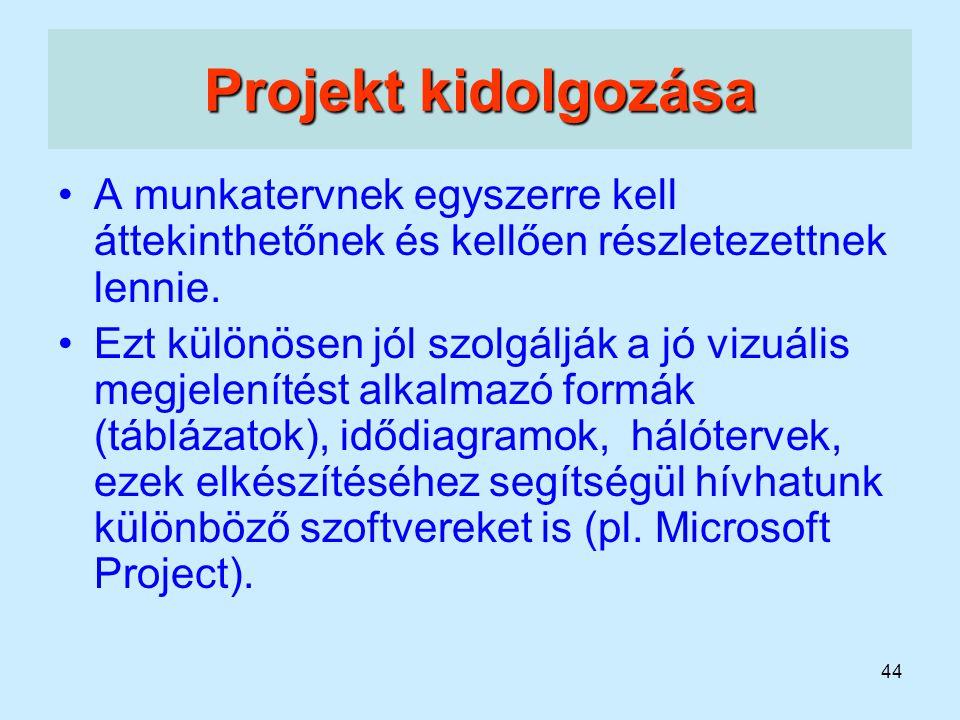 Projekt kidolgozása A munkatervnek egyszerre kell áttekinthetőnek és kellően részletezettnek lennie.