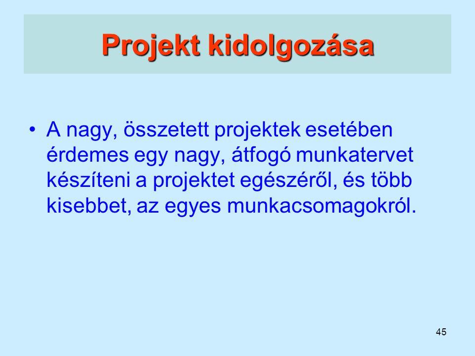 Projekt kidolgozása