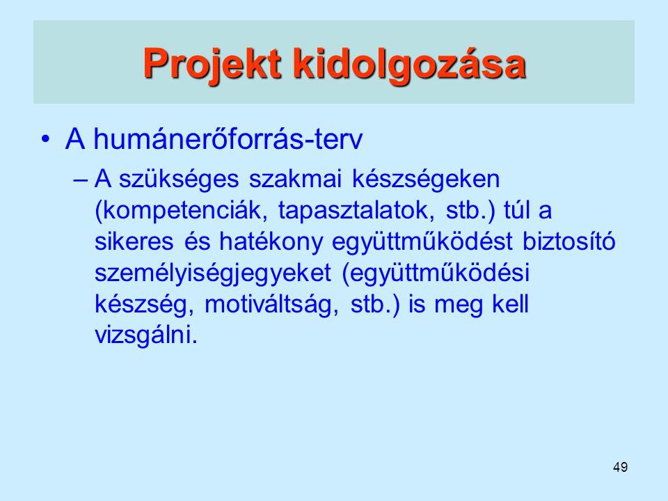 Projekt kidolgozása A humánerőforrás-terv