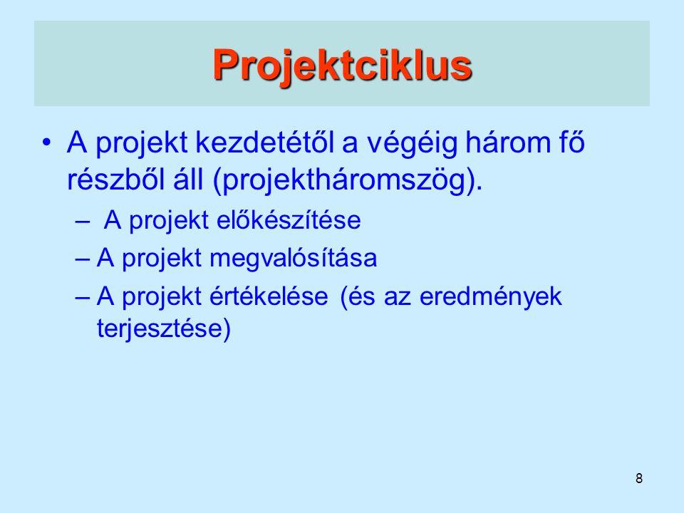 Projektciklus A projekt kezdetétől a végéig három fő részből áll (projektháromszög). A projekt előkészítése.