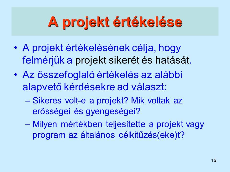 A projekt értékelése A projekt értékelésének célja, hogy felmérjük a projekt sikerét és hatását.