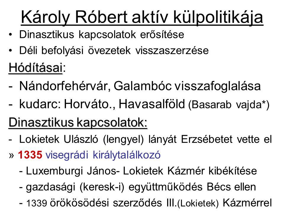 Károly Róbert aktív külpolitikája