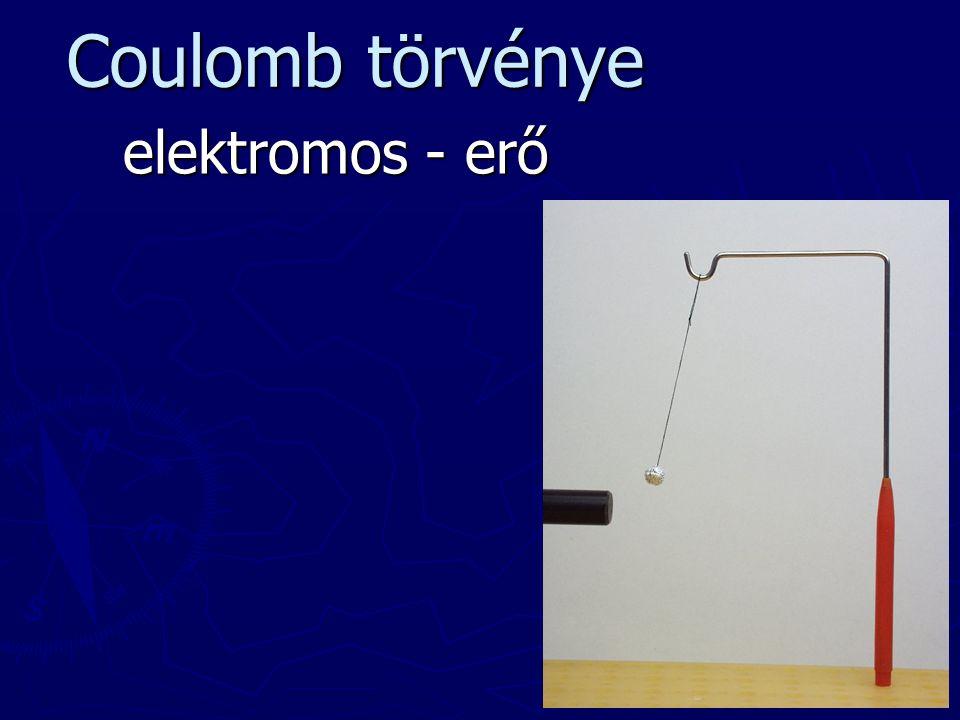 Coulomb törvénye elektromos - erő