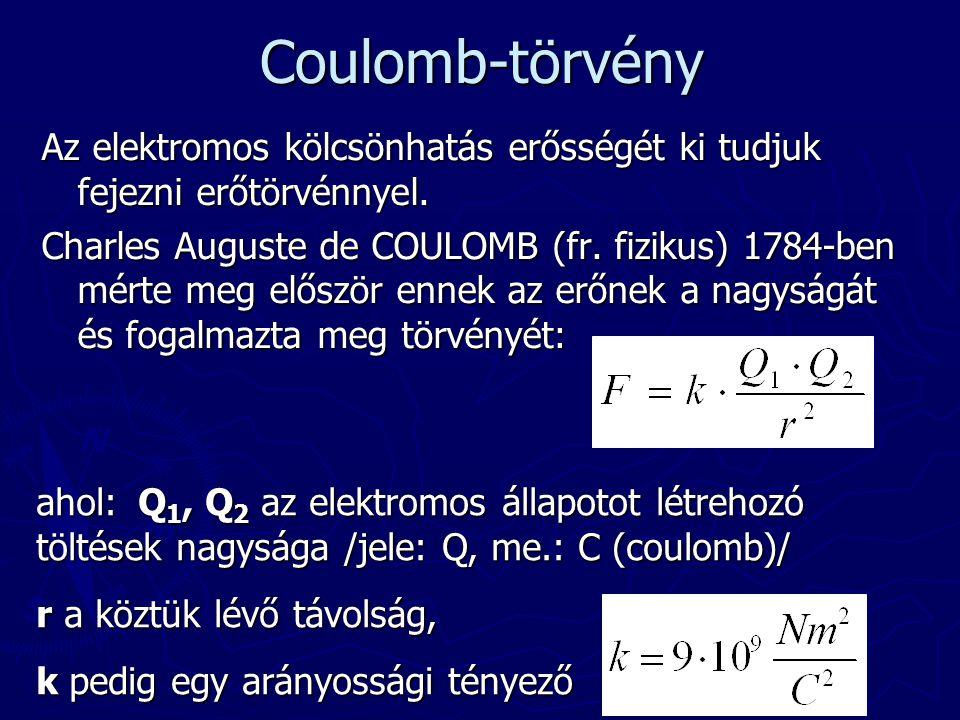 Coulomb-törvény Az elektromos kölcsönhatás erősségét ki tudjuk fejezni erőtörvénnyel.