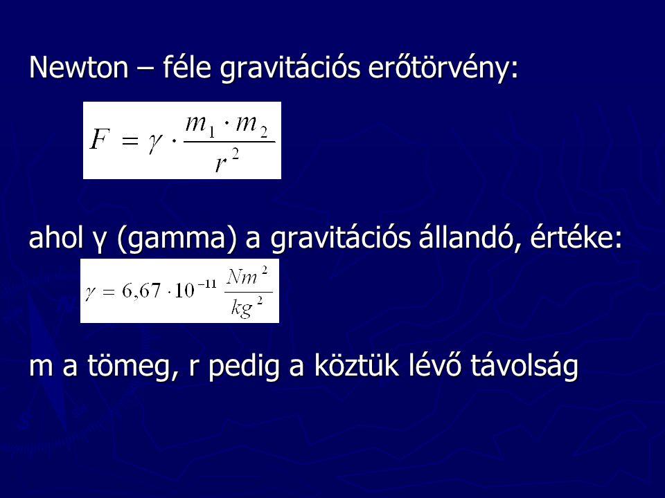 Newton – féle gravitációs erőtörvény: