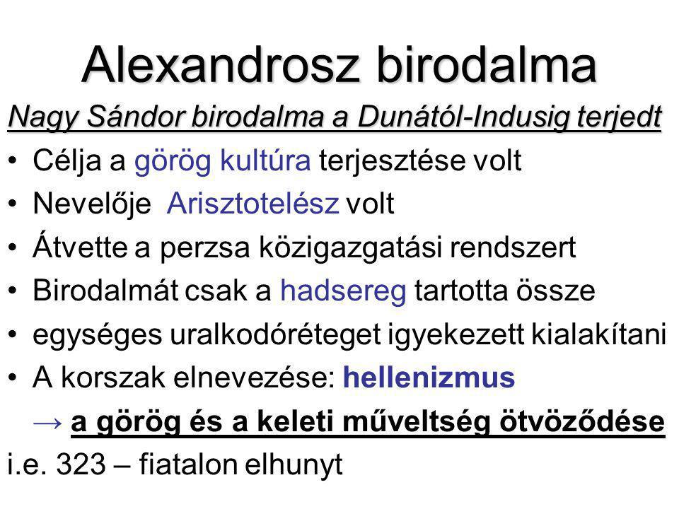 Alexandrosz birodalma