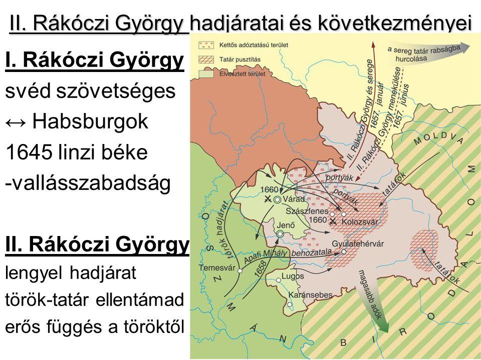 II. Rákóczi György hadjáratai és következményei