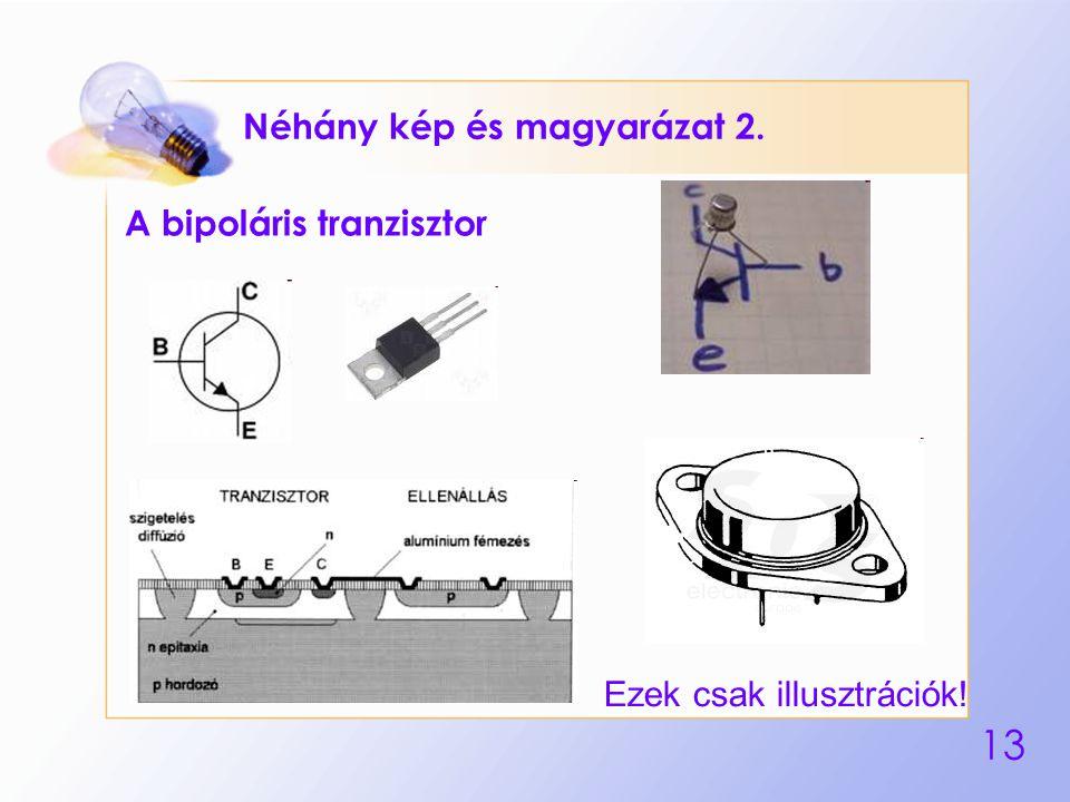 Néhány kép és magyarázat 2.