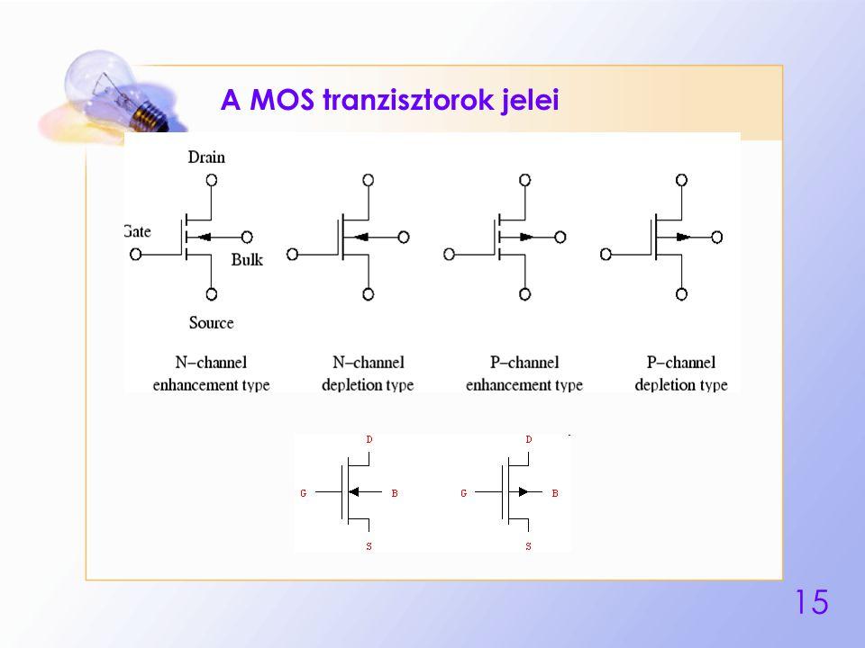 A MOS tranzisztorok jelei