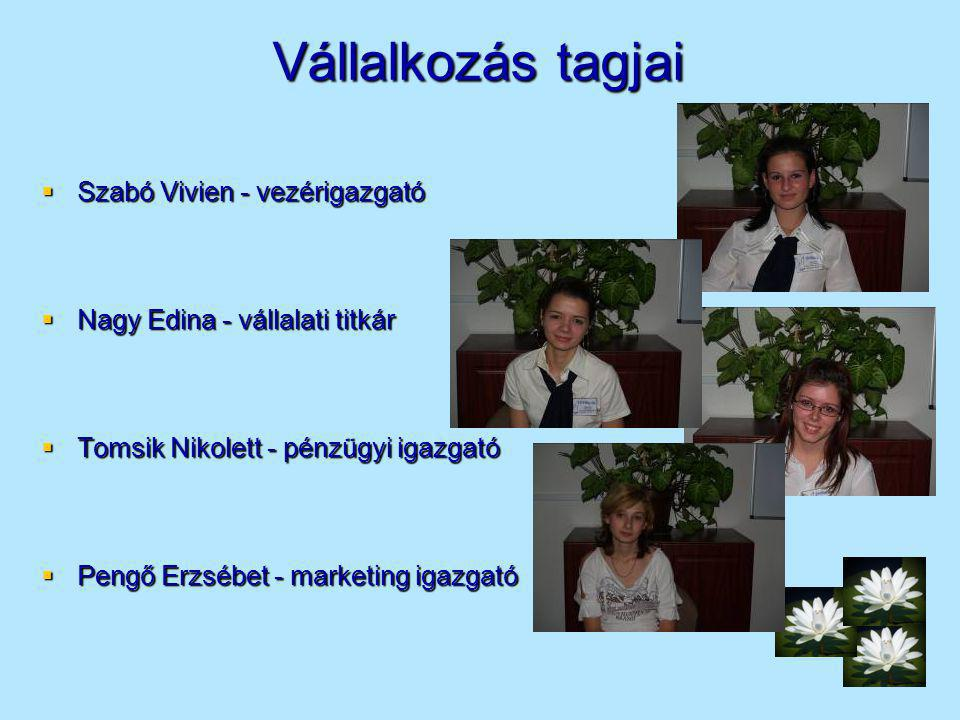 Vállalkozás tagjai Szabó Vivien - vezérigazgató