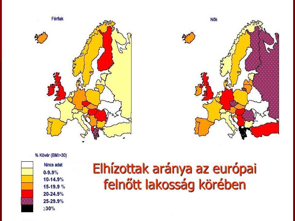 Elhízottak aránya az európai felnőtt lakosság körében