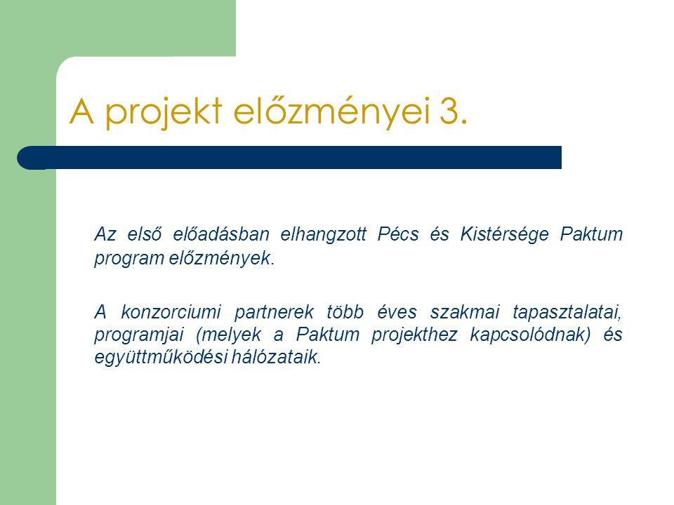 A projekt előzményei 3. Az első előadásban elhangzott Pécs és Kistérsége Paktum program előzmények.
