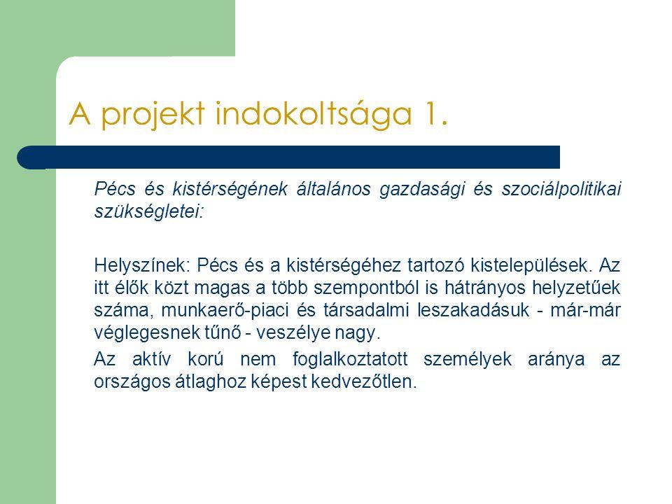 A projekt indokoltsága 1.