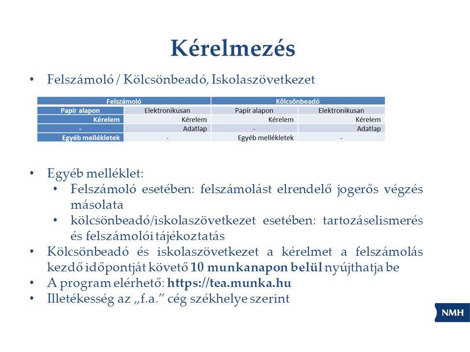 Kérelmezés Felszámoló / Kölcsönbeadó, Iskolaszövetkezet