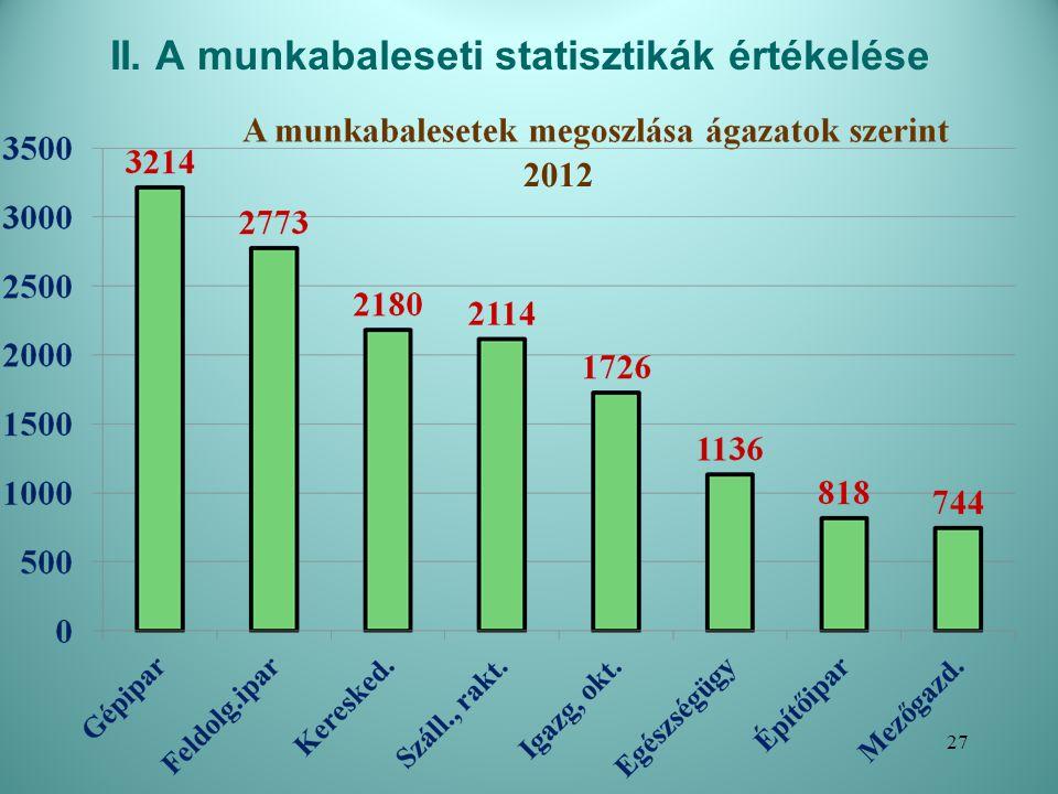 II. A munkabaleseti statisztikák értékelése