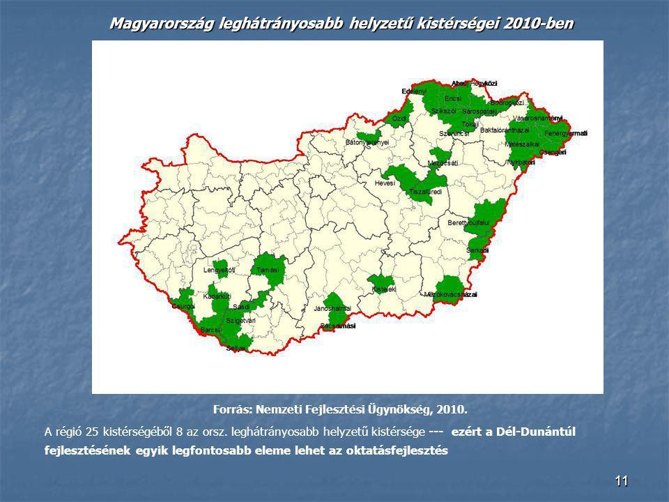 Magyarország leghátrányosabb helyzetű kistérségei 2010-ben