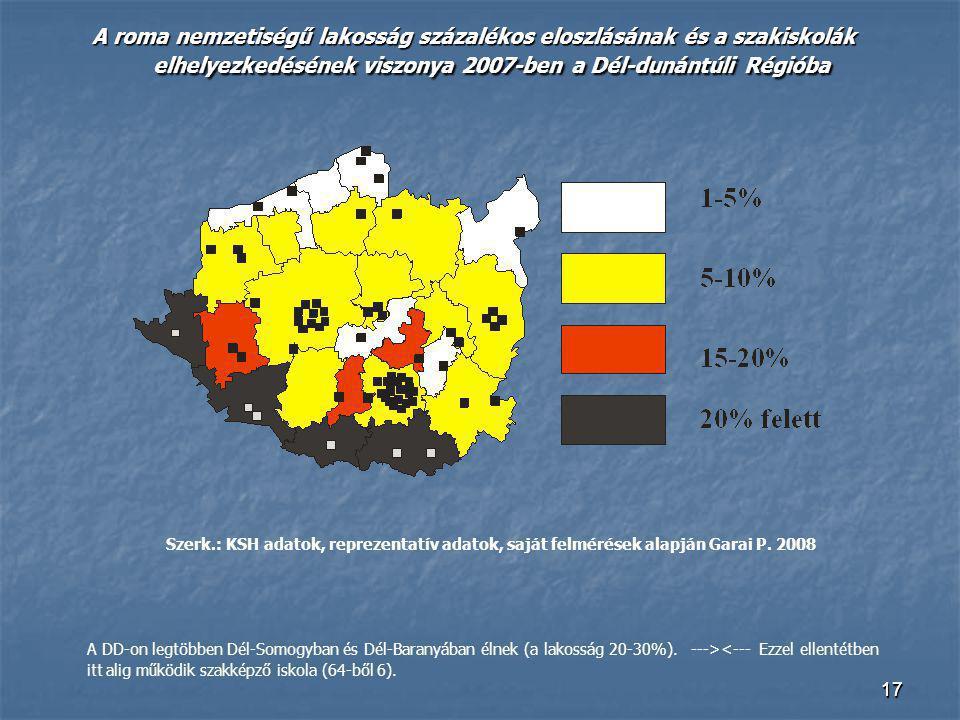 A roma nemzetiségű lakosság százalékos eloszlásának és a szakiskolák elhelyezkedésének viszonya 2007-ben a Dél-dunántúli Régióba