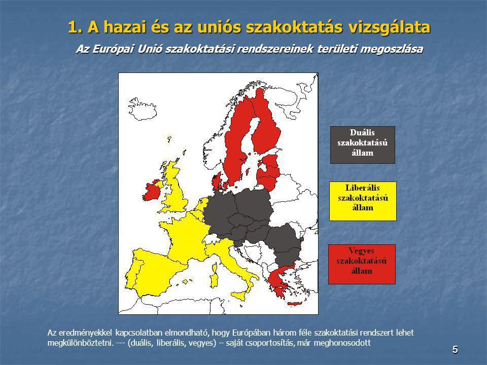 1. A hazai és az uniós szakoktatás vizsgálata