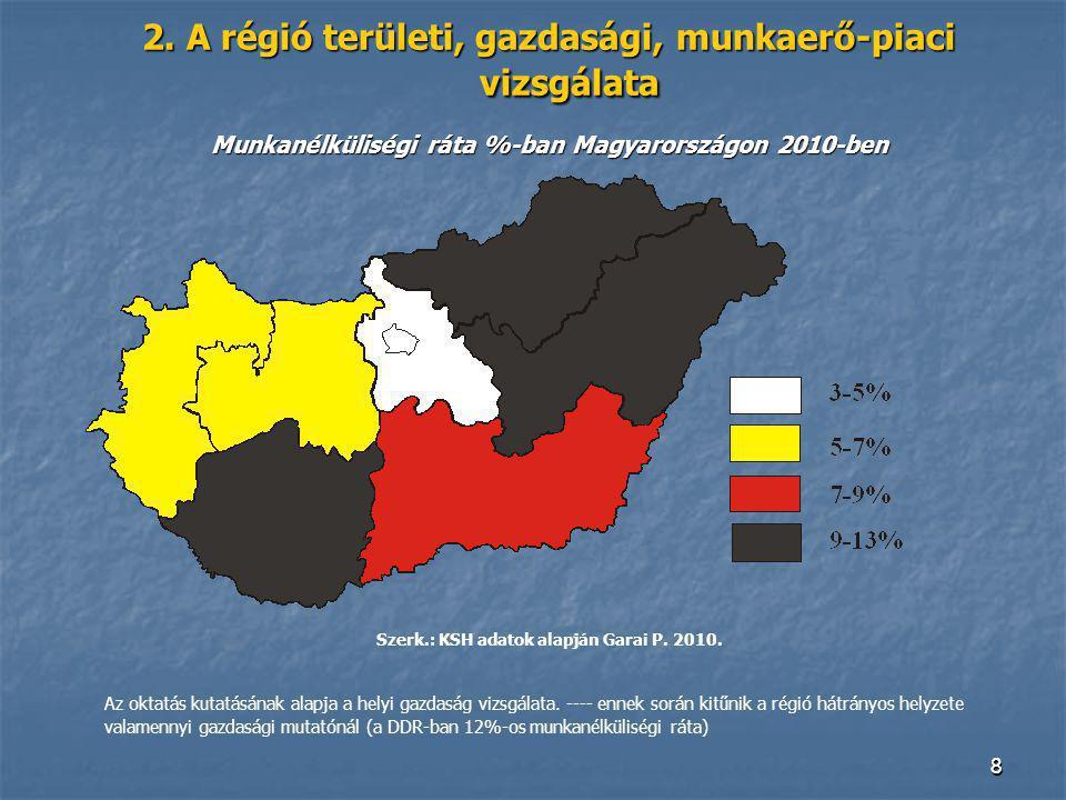 2. A régió területi, gazdasági, munkaerő-piaci vizsgálata