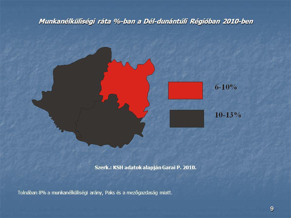 Munkanélküliségi ráta %-ban a Dél-dunántúli Régióban 2010-ben