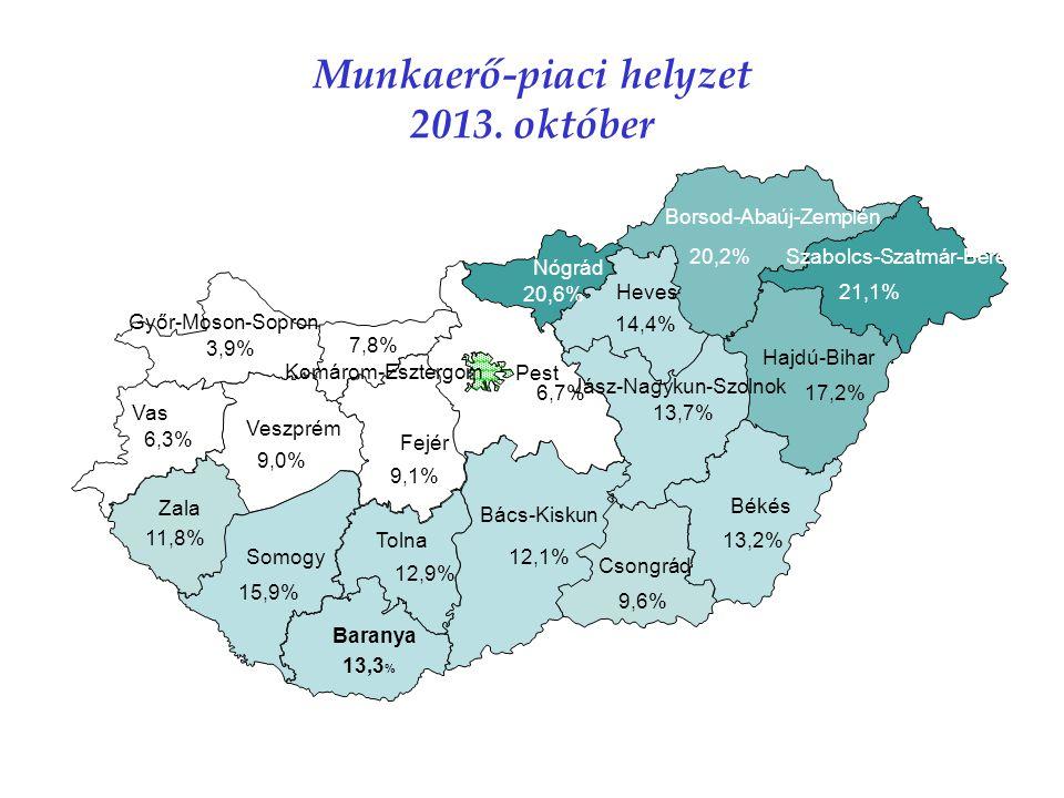 Munkaerő-piaci helyzet 2013. október