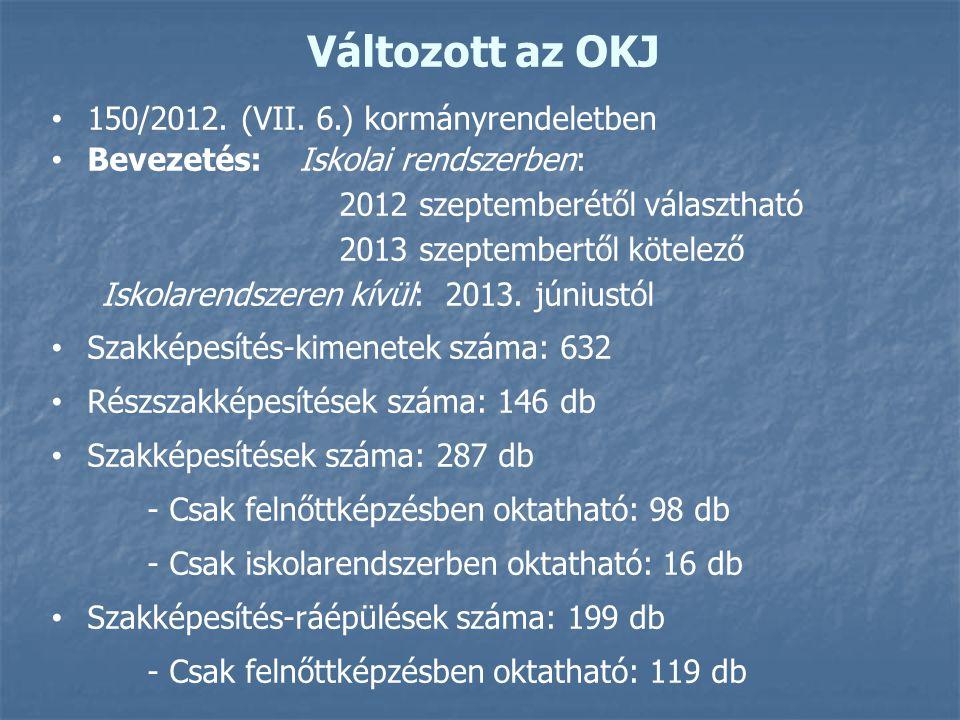 Változott az OKJ 150/2012. (VII. 6.) kormányrendeletben
