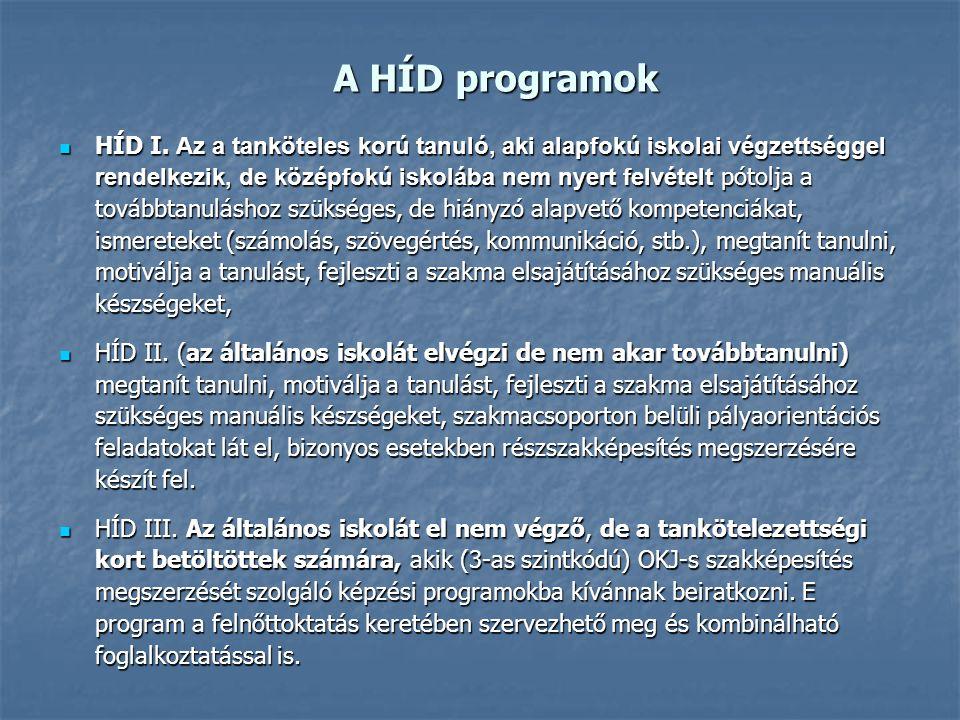 A HÍD programok