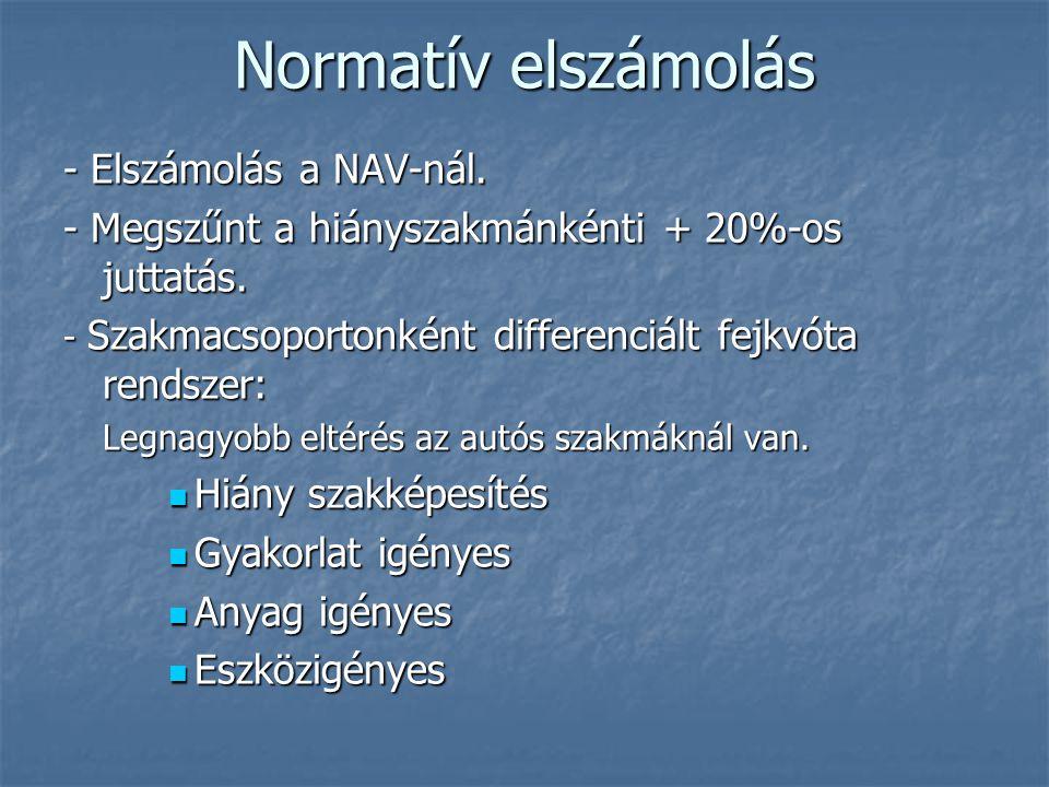 Normatív elszámolás - Elszámolás a NAV-nál.