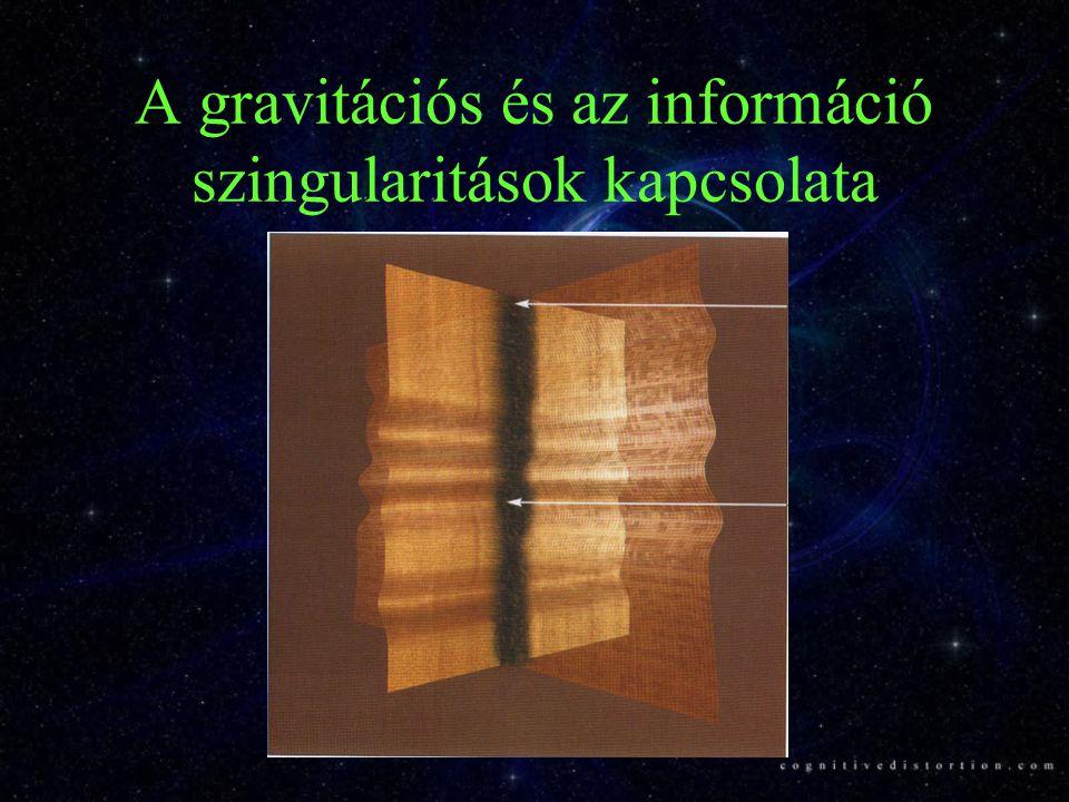 A gravitációs és az információ szingularitások kapcsolata