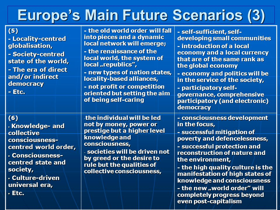 Europe's Main Future Scenarios (3)