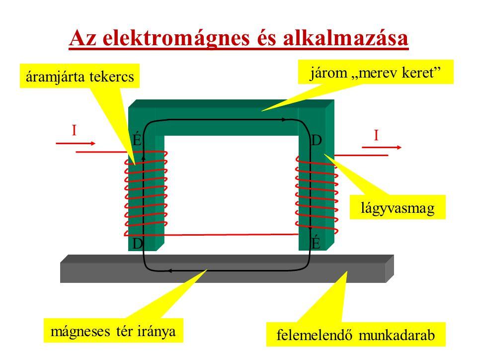 Az elektromágnes és alkalmazása