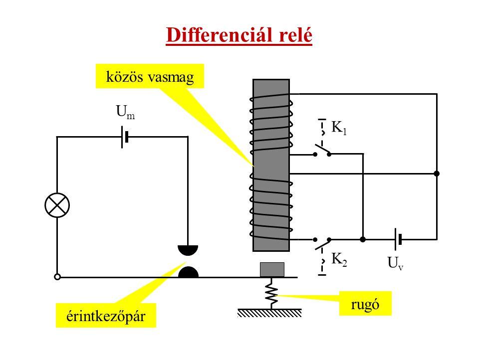 Differenciál relé közös vasmag Um K1 K2 Uv rugó érintkezőpár