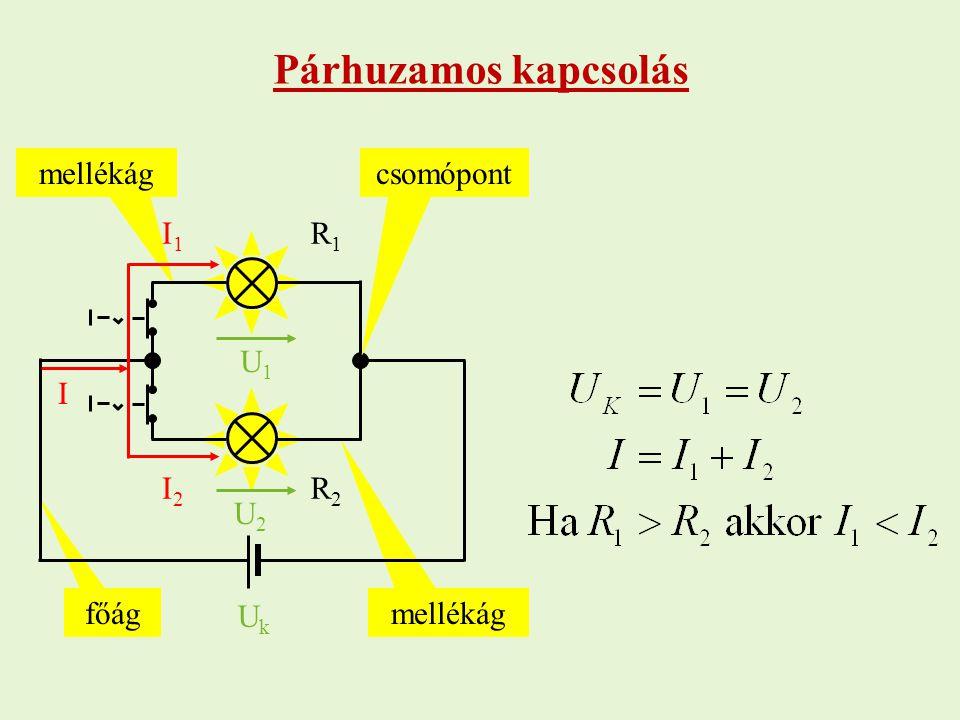 Párhuzamos kapcsolás mellékág csomópont I1 R1 U1 I I2 R2 U2 főág Uk