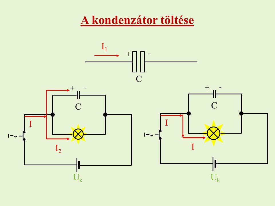 A kondenzátor töltése I1 C C C I I I2 I Uk Uk + - - + - +