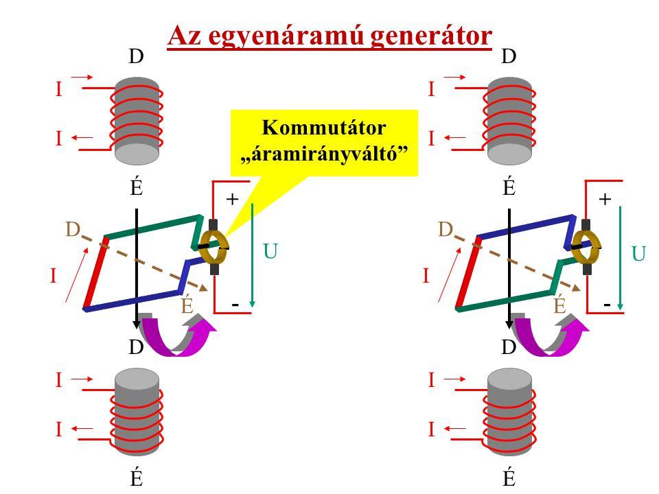 Az egyenáramú generátor