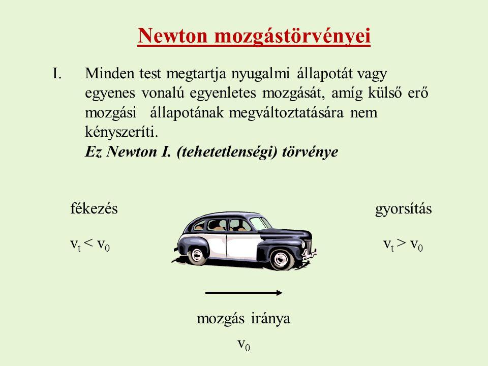 Newton mozgástörvényei
