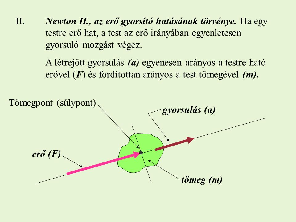 II. Newton II. , az erő gyorsító hatásának törvénye. Ha egy