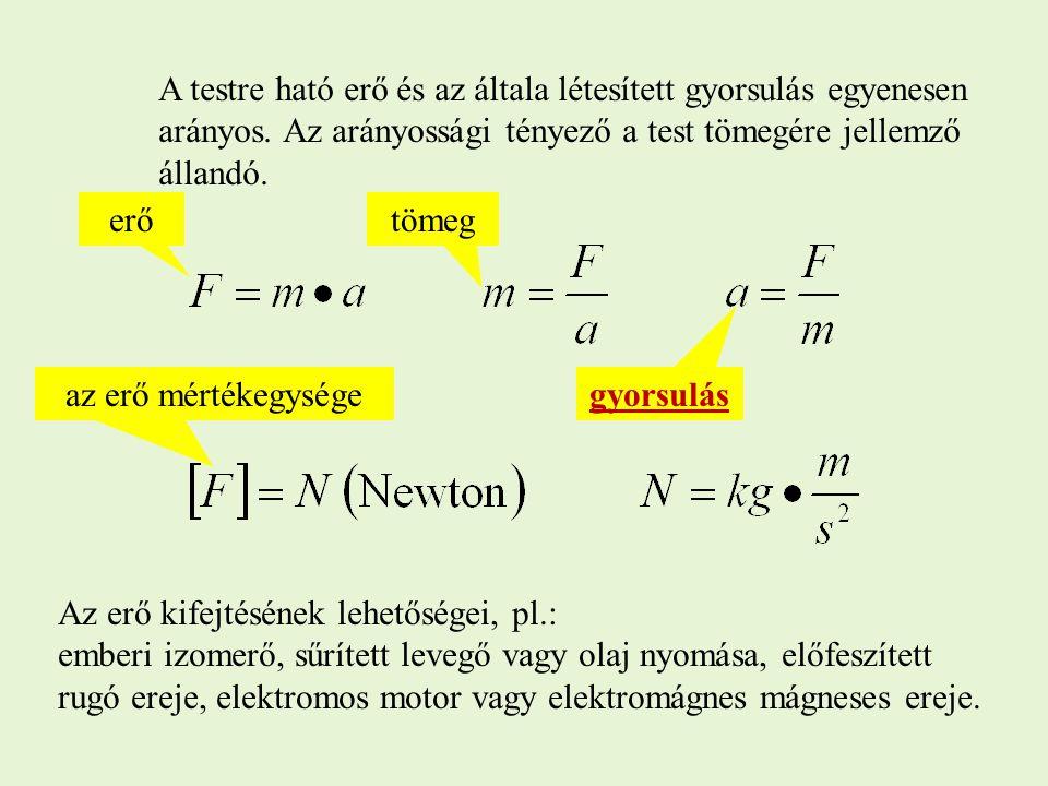 Az erő kifejtésének lehetőségei, pl.: