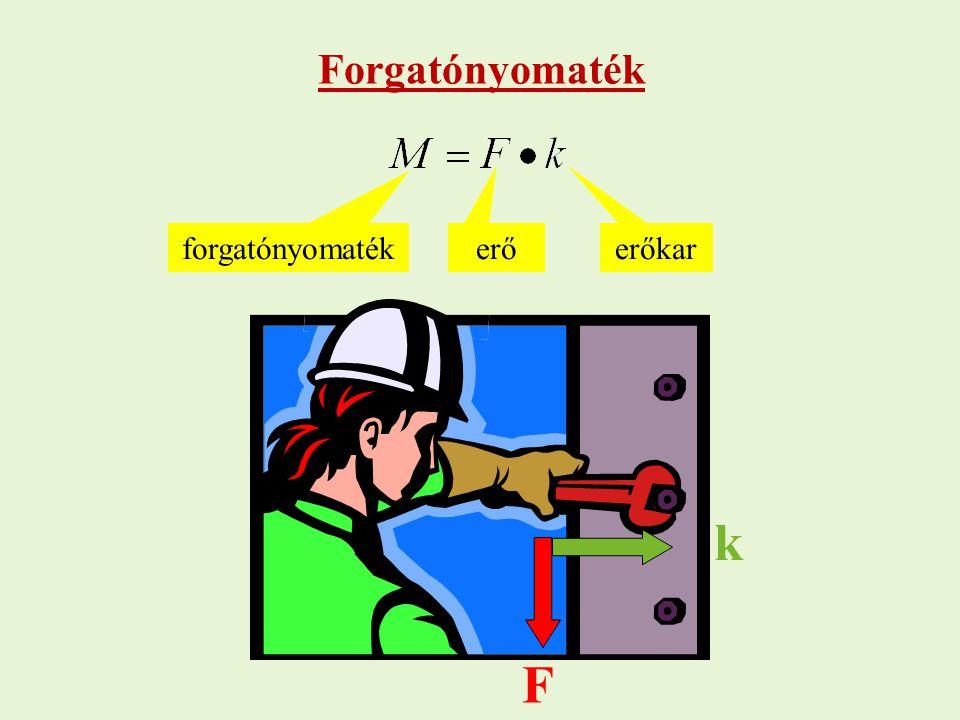 k F Forgatónyomaték forgatónyomaték erő erőkar