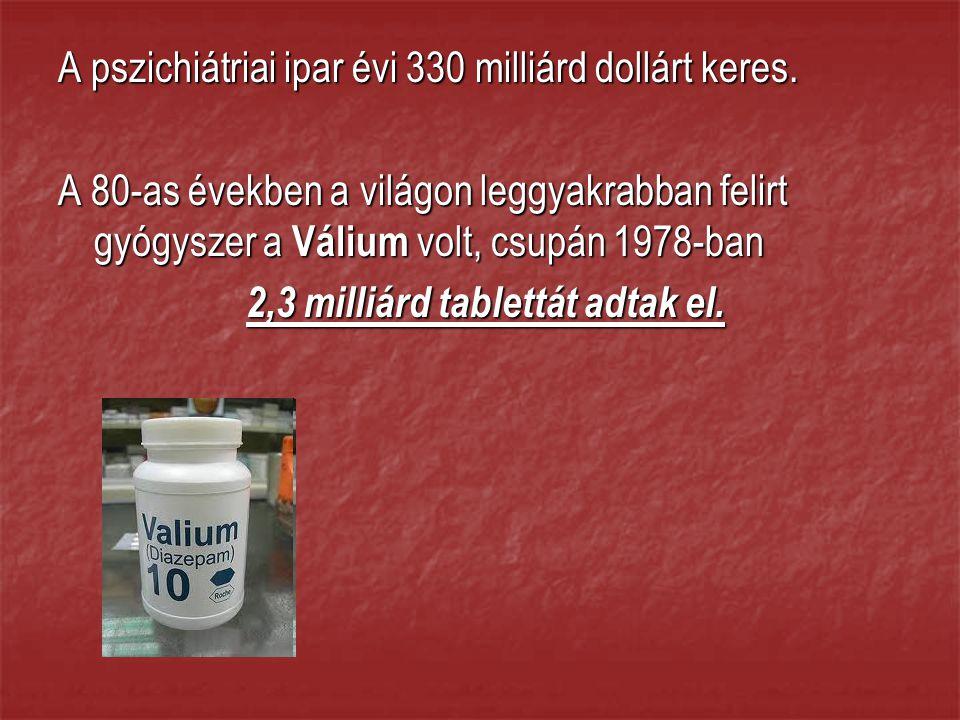 2,3 milliárd tablettát adtak el.