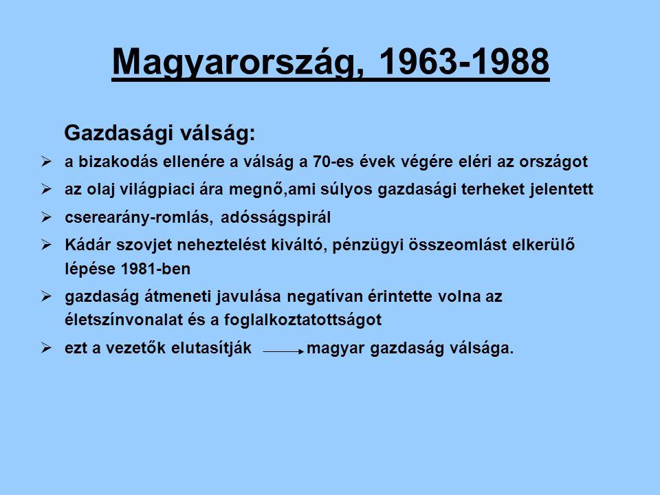 Magyarország, 1963-1988 Gazdasági válság: