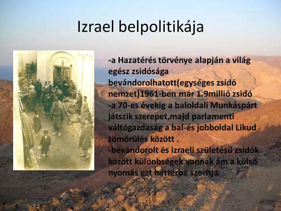 Izrael belpolitikája