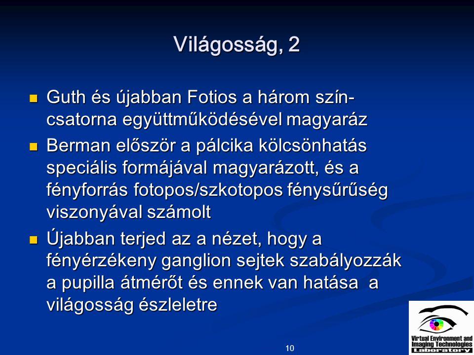Világosság, 2 Guth és újabban Fotios a három szín-csatorna együttműködésével magyaráz.