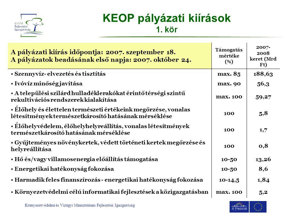 KEOP pályázati kiírások 1. kör