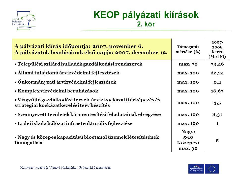 KEOP pályázati kiírások 2. kör