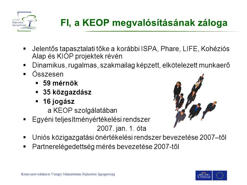FI, a KEOP megvalósításának záloga