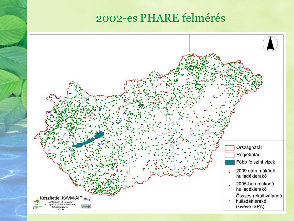 2002-es PHARE felmérés