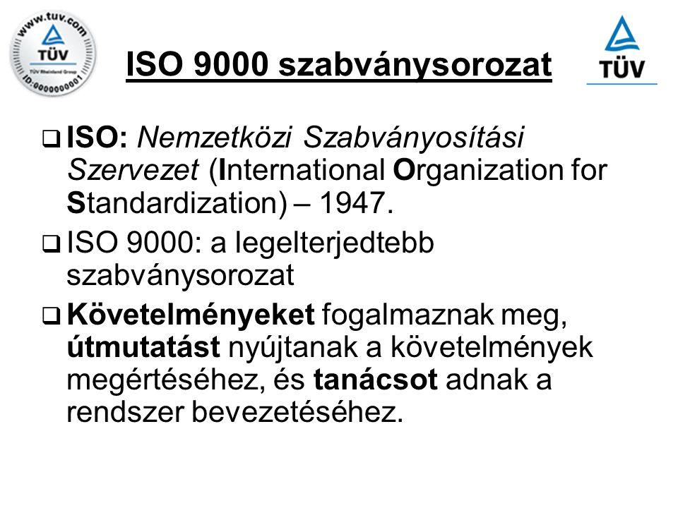 ISO 9000 szabványsorozat ISO: Nemzetközi Szabványosítási Szervezet (International Organization for Standardization) – 1947.