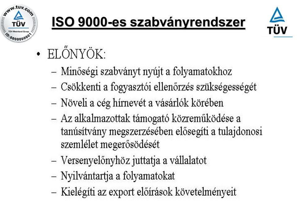 ISO 9000-es szabványrendszer